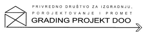068 grading projekt